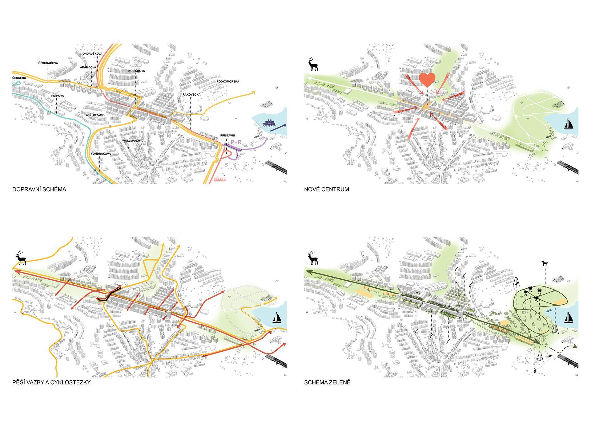 Urbanisticko – dopravní studie koridoru X43 ajeho okolí, Brno